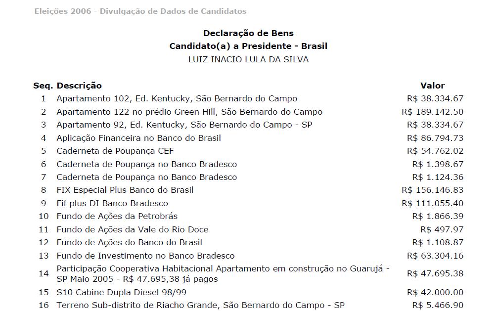 Guarujá 5 tse-declaracao